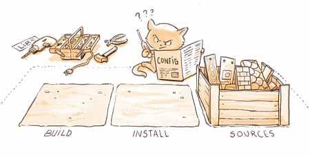 2013-11-20_Krita-building_for-cats_004-configure_001_by-David-Revoy