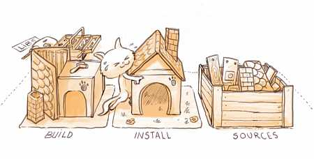 2013-11-20_Krita-building_for-cats_006-installing_by-David-Revoy