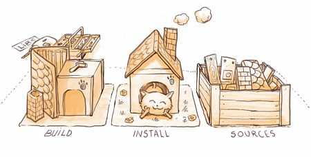 2013-11-20_Krita-building_for-cats_008-running-success_by-David-Revoy