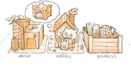 2013-11-20_Krita-building_for-cats_009-want-update_by-David-Revoy