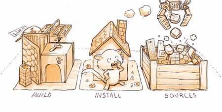 2013-11-20_Krita-building_for-cats_010-git-update_by-David-Revoy