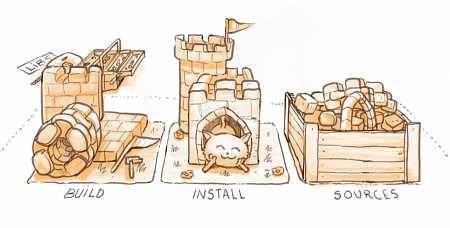 2013-11-20_Krita-building_for-cats_011-git-update-success_by-David-Revoy