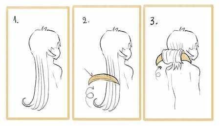 2018-10-29_schema-shichimi-haircut_by-David-Revoy